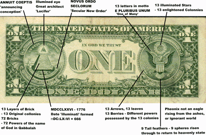 dollar_bill_showing_new_world_order.gif
